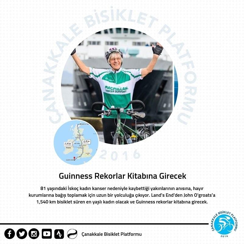 Guinness Rekorlar Kitabına Girecek