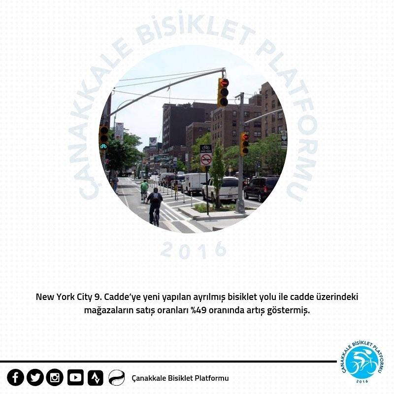 Bisikletin Şehirlere Katkısı