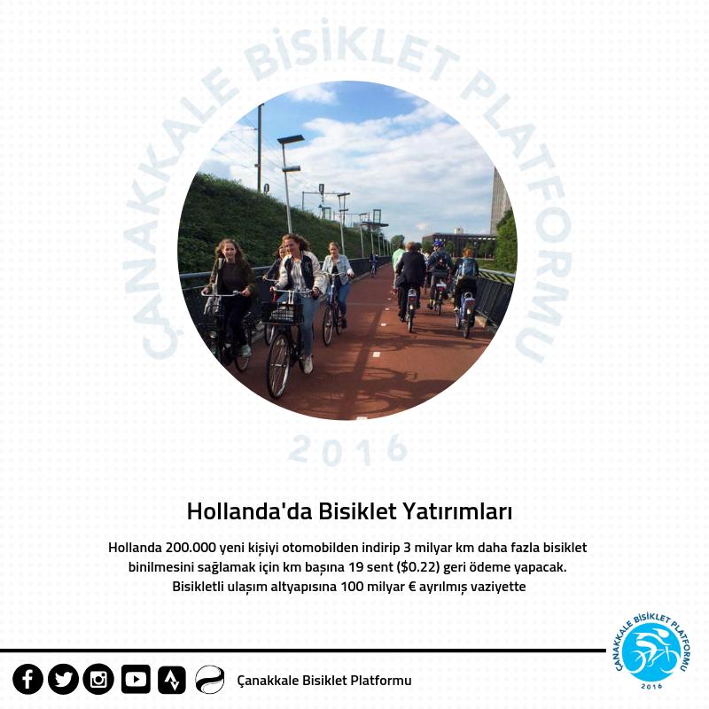 Bisiklet Yatırımları